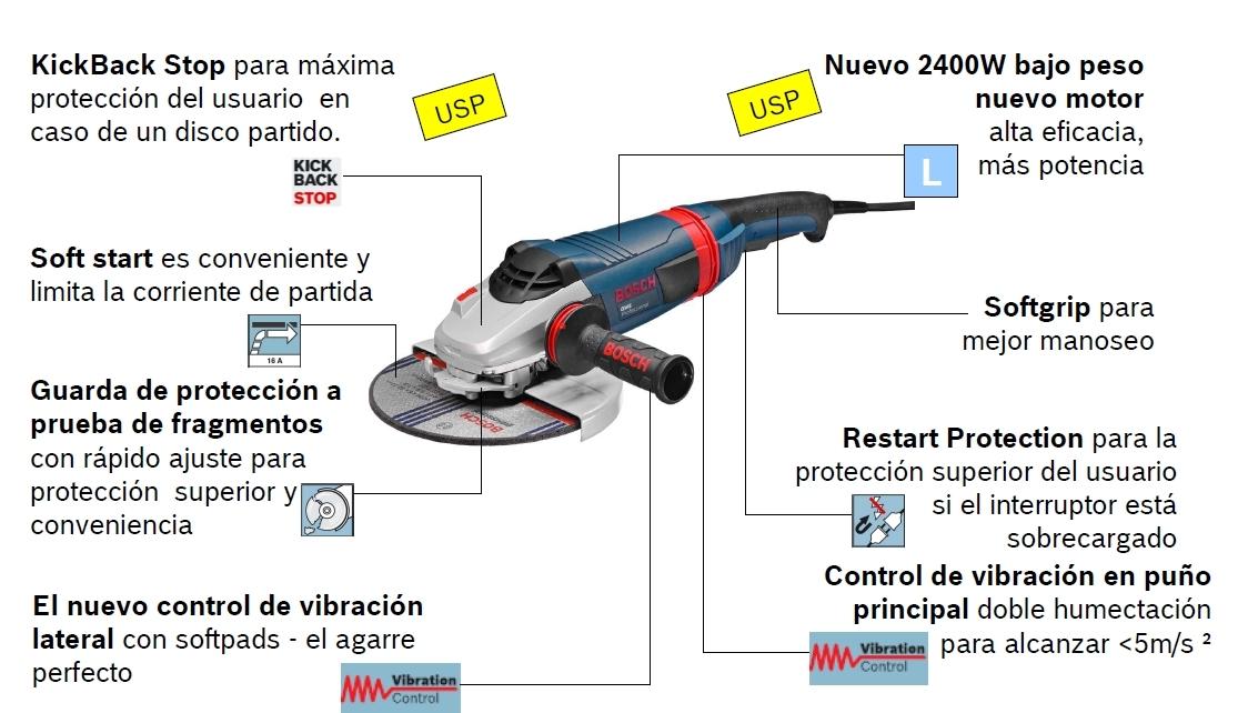 Bosch Caracteristicas LVI